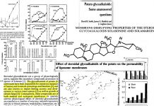 Roddick glycoalkaloid research collage