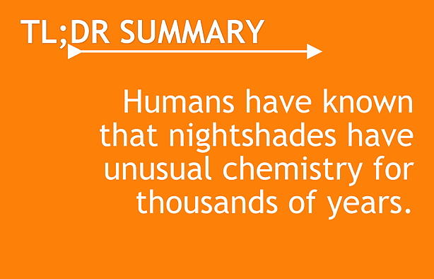 TL:DR Humans have known that nightshades have unusual chemistry for thousands of years.