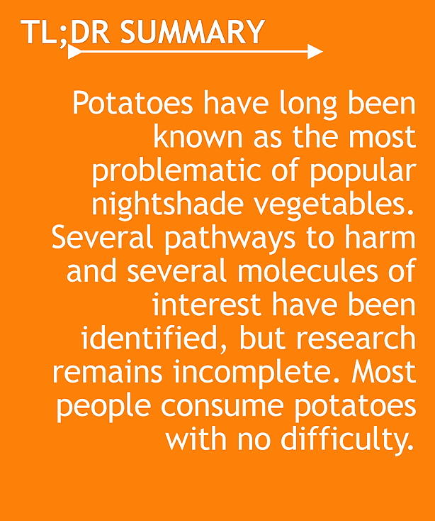TL;DR Potatoes have long been known as the most problematic of popular nightshade vegetables. Several pathways to harm and several molecules of interest have been identified, but research remains incomplete. Most people consume potatoes with no difficulty.